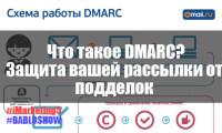 Что такое DMARC?  Защита вашей рассылки от подделок || Как сделать DMARC запись?