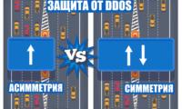 Защита от DDoS: симметричная и асимметричная